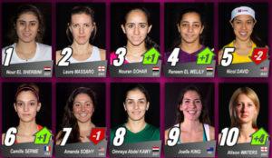 20161101102254_psa_women-rankings_nov16